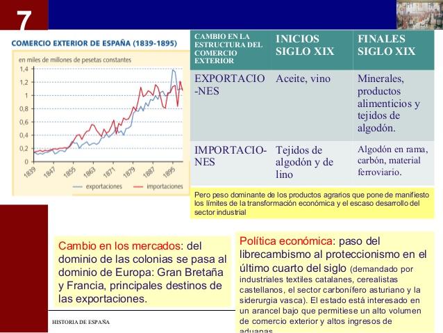 economia-xix-39-638