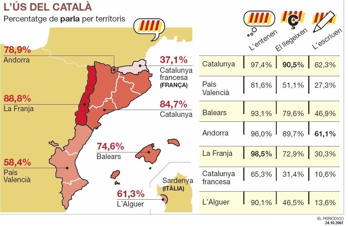 mapa-llengua-catalc3a0-utilitzacic3b3