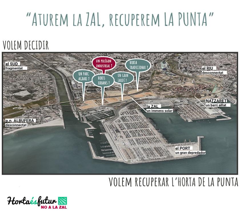 Cartellera Túria dedicada a La Punta//Aturem la ZAL
